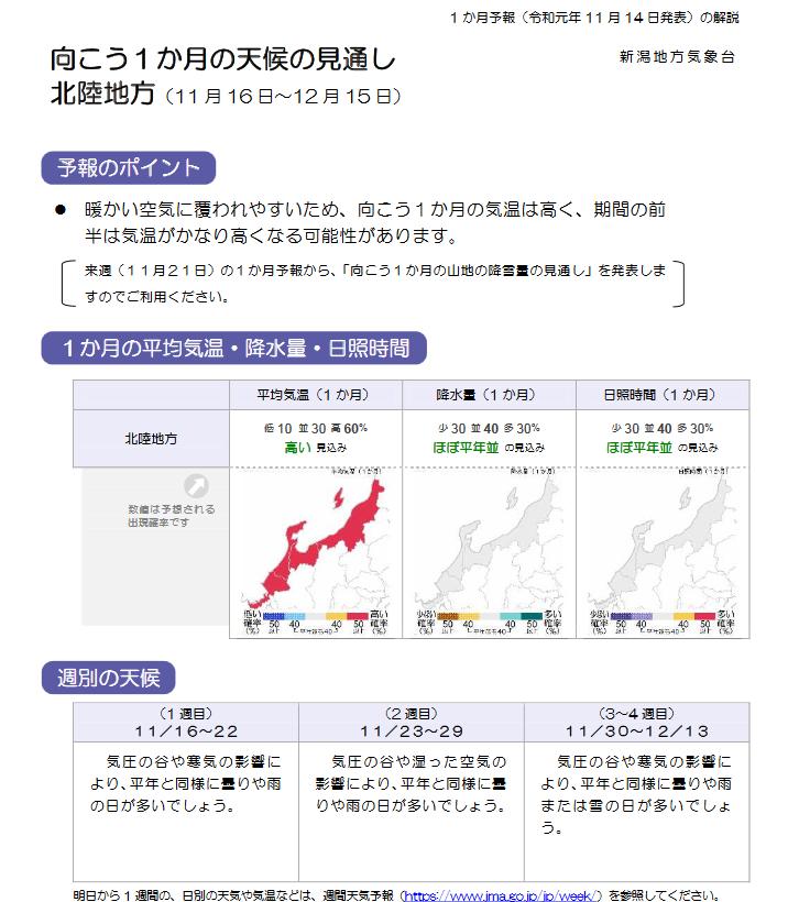 気象庁1ヶ月予報(2019年11月14日発表)_e0037849_06265306.png