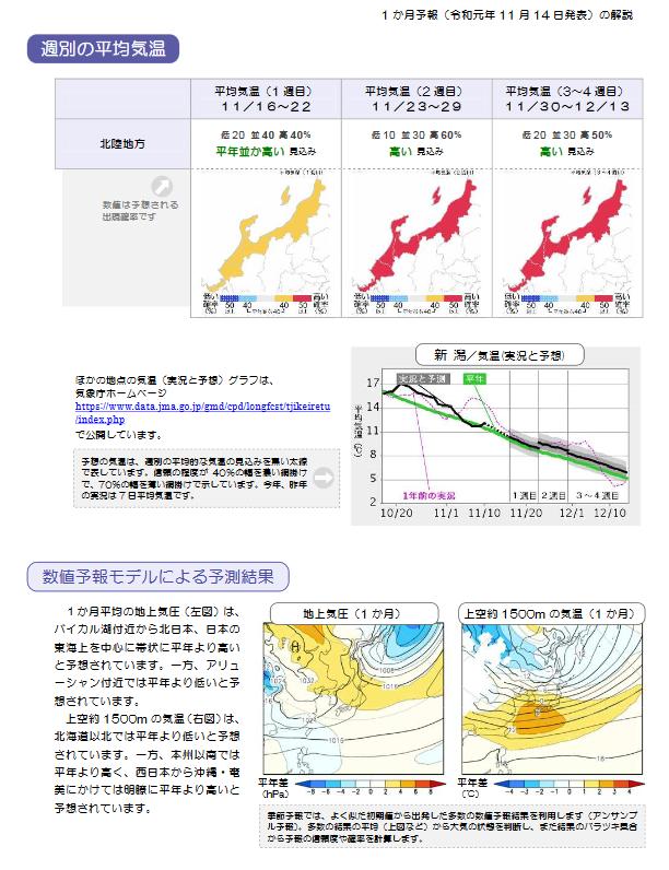 気象庁1ヶ月予報(2019年11月14日発表)_e0037849_06265324.png
