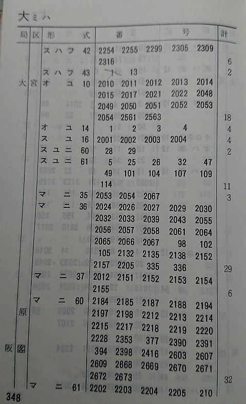 急行「銀河」とスハ44_f0203926_1632780.jpg