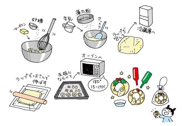 冊子「ひかりの子」11・12月号のお仕事_c0011862_10242021.jpg