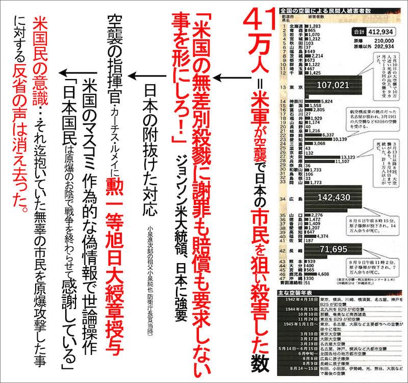 驚愕の「東京大空襲は無差別爆撃ではなかった!」東京初空襲から米軍と計画し皇族や武器製造所などへの爆撃を外した?東京裁判も陸軍将校らを悪者にして証拠隠滅させた?_e0069900_19355140.jpg
