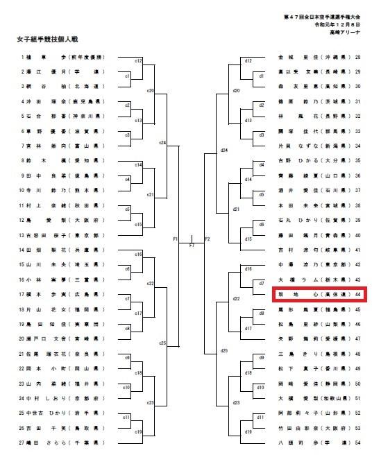 ラストマッチ!! 天皇盃皇后盃 第47回全日本空手道選手権_e0238098_08422430.jpg