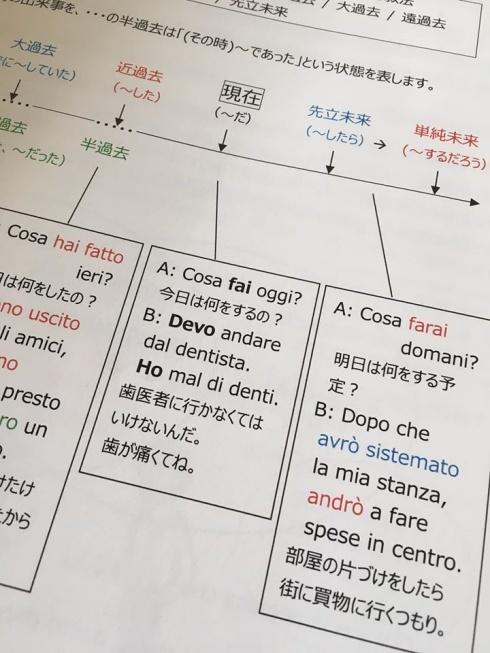 お友達が中上級イタリア語文法の本を出版しました。_d0041729_08471425.jpg