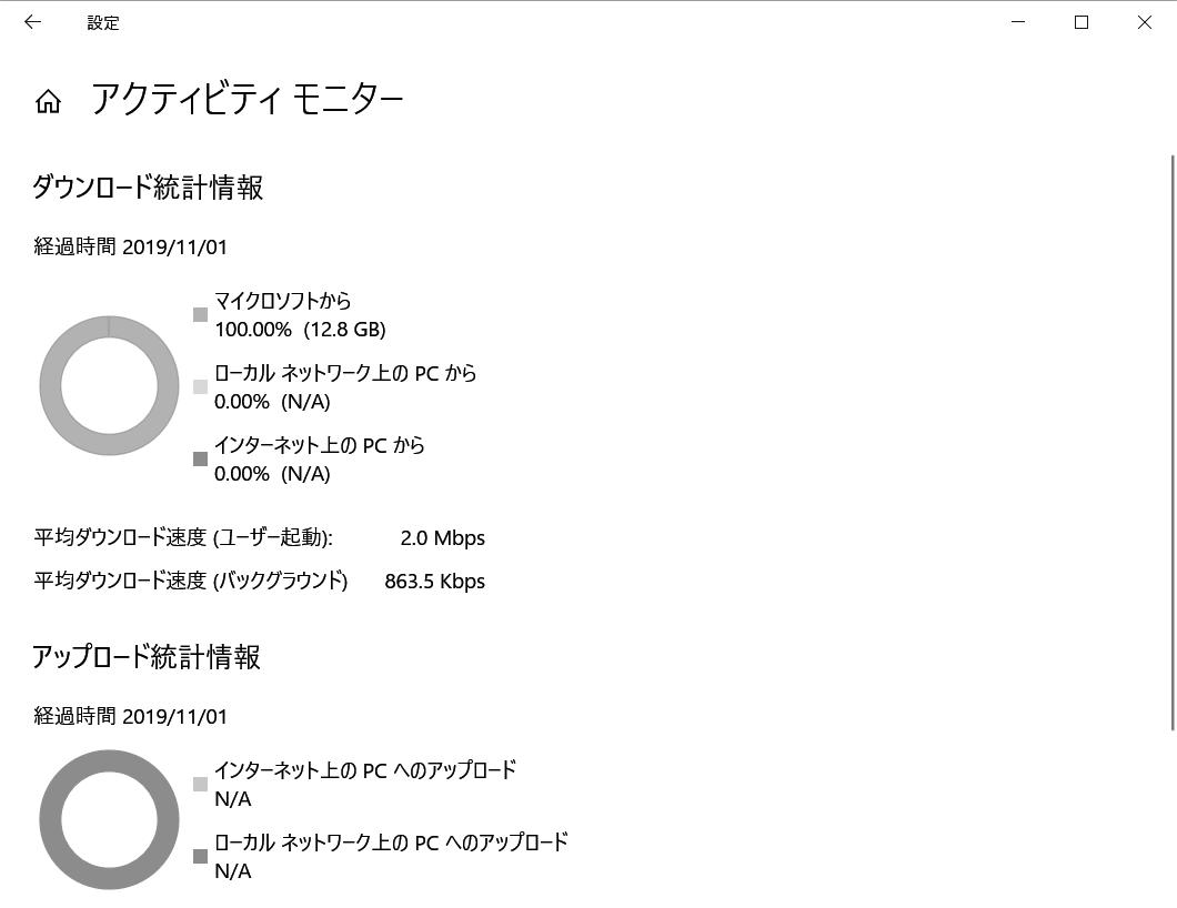 リモートワーク時代のサイバーテポドン Windows Update の回線帯域を確保:GPO_a0056607_11520851.png