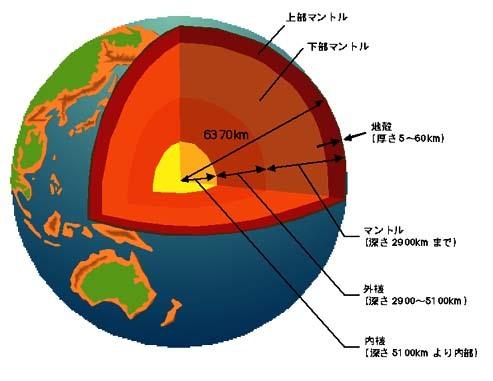 【地震予知】太平洋の大地震の時計回りの法則当たる!?→宝くじを当てることより簡単だった!?_a0386130_09291624.jpg