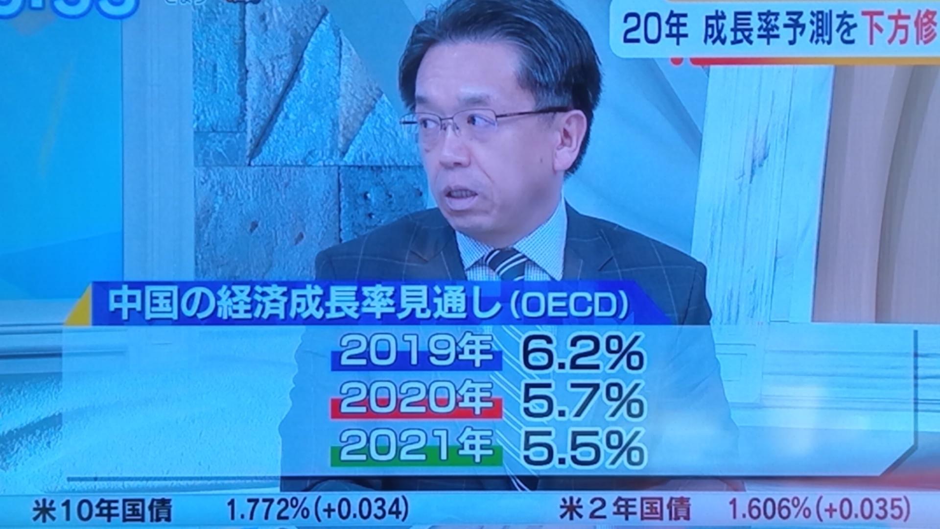 今後の中国経済成長率_d0262085_12043583.jpg