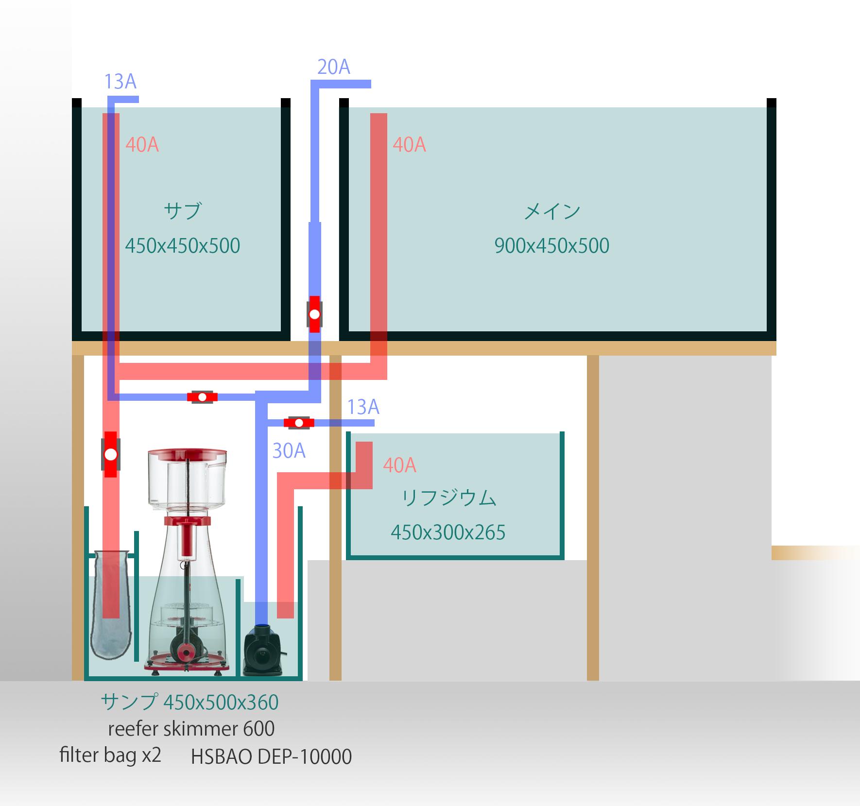リフジウム水槽のサイドフロー化_e0200816_11572349.png