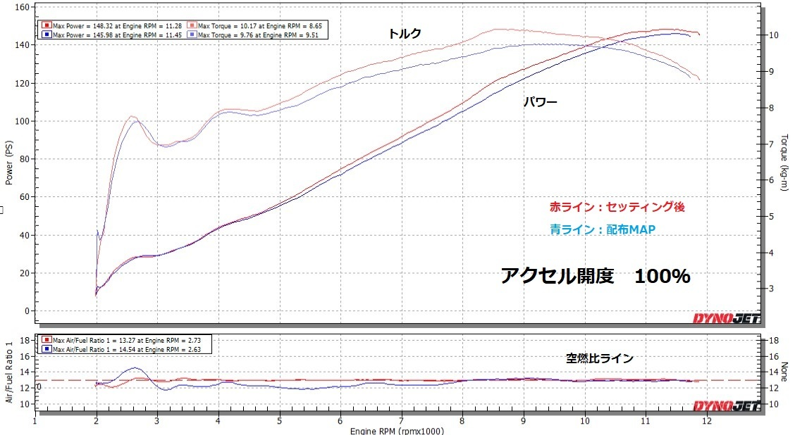 CBR1000RR(SC57) 燃料セッティング④_e0114857_11163321.jpg