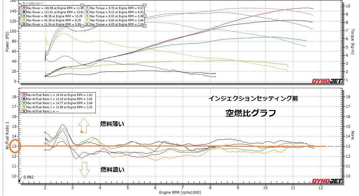 CBR1000RR(SC57) 燃料セッティング④_e0114857_11163874.jpg
