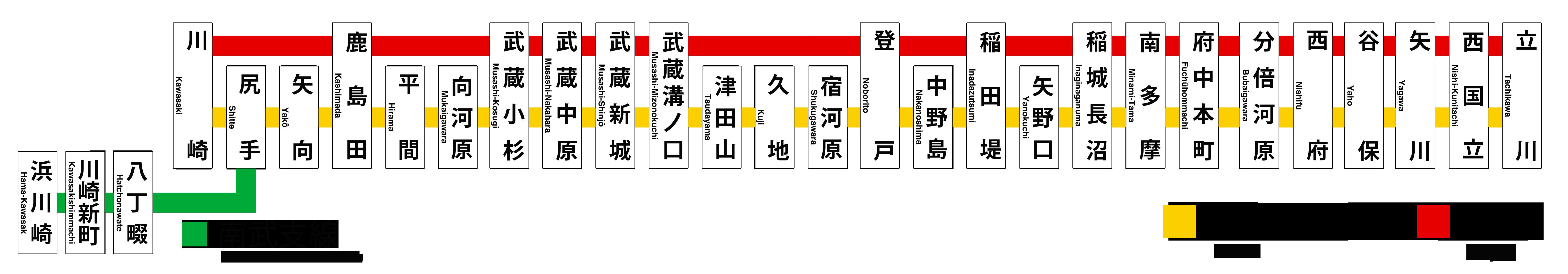 カオスな南武線稲田堤駅(3)_c0338136_20352002.png