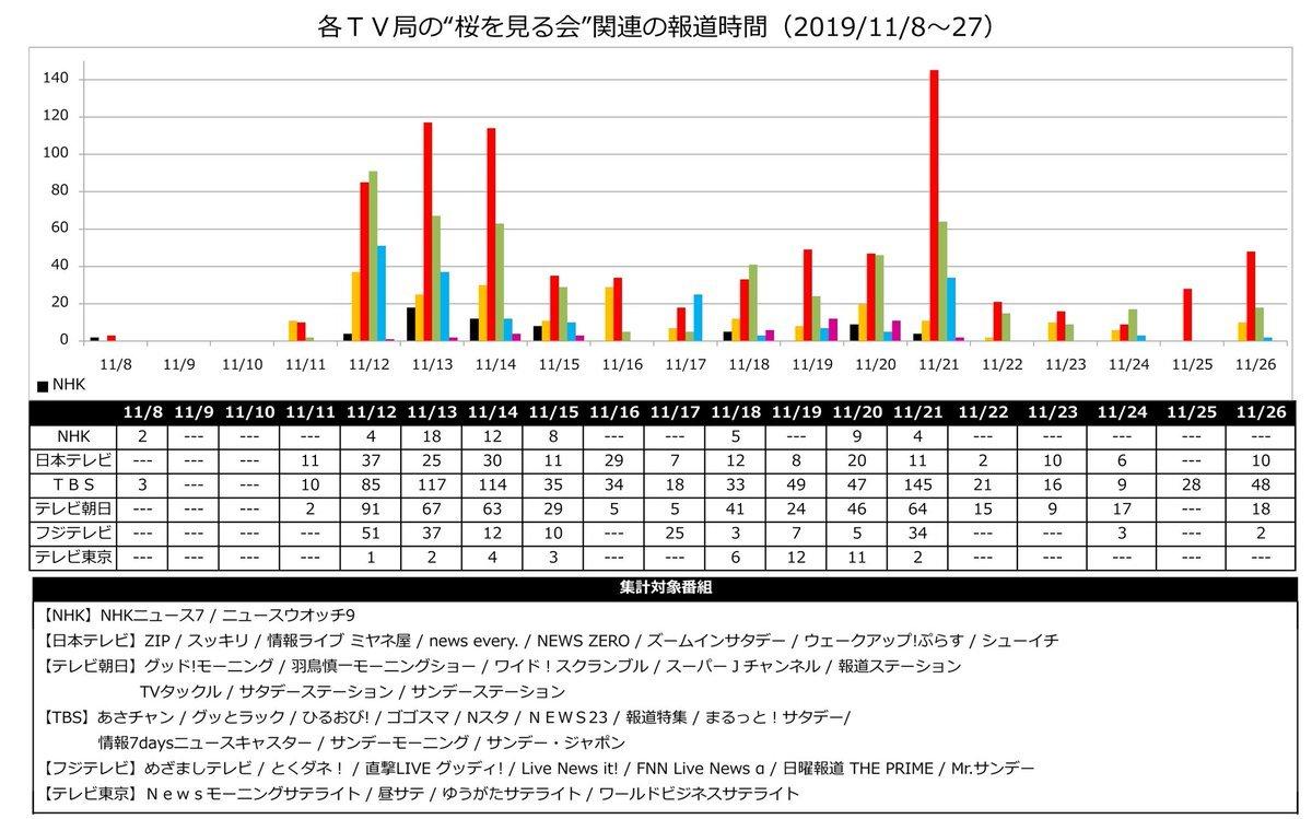 TBS 報道特集 84_c0072801_12515407.jpeg