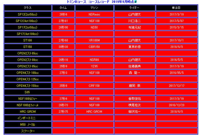 12/22開催トミンミニフェス2019FINALについて_d0067418_16381779.jpg