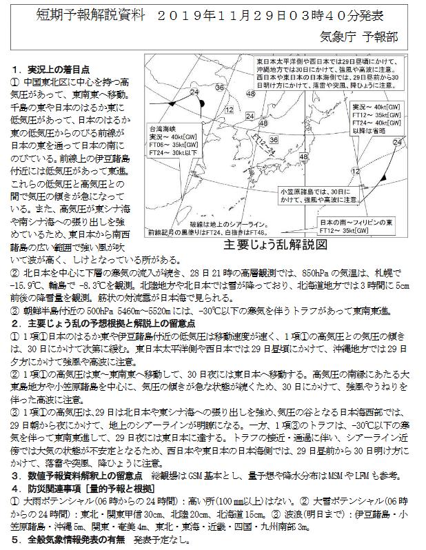 新潟県降雪量予報(2019年11月29日AM/PM)  追記あり_e0037849_08105668.png