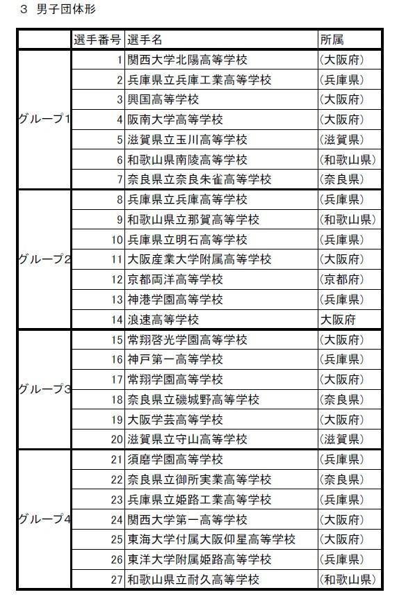 速報 第39回近畿高等学校空手道大会 トーナメント_e0238098_16305746.jpg