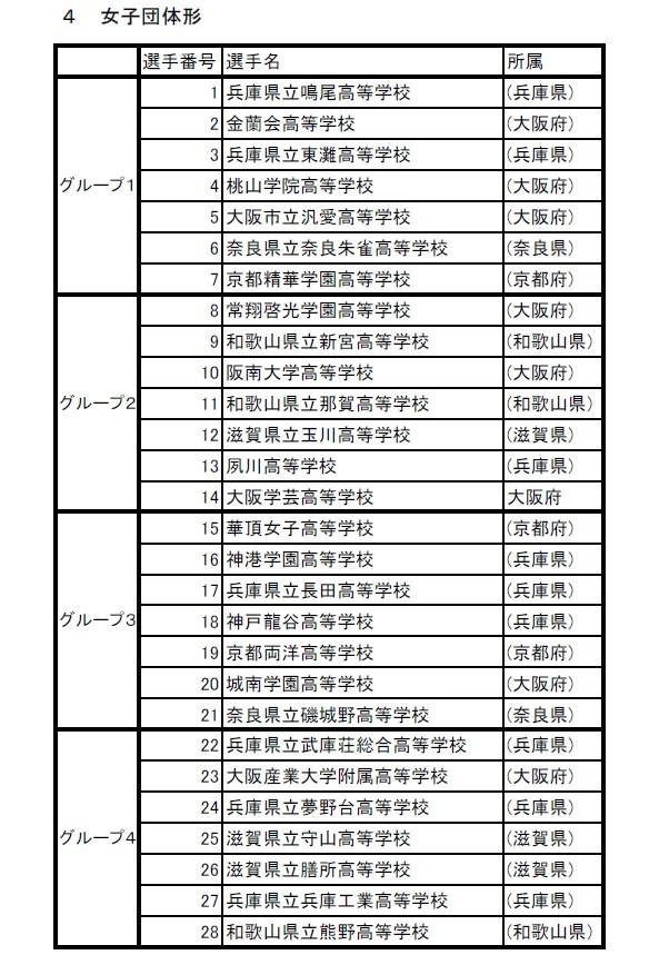 速報 第39回近畿高等学校空手道大会 トーナメント_e0238098_16310066.jpg