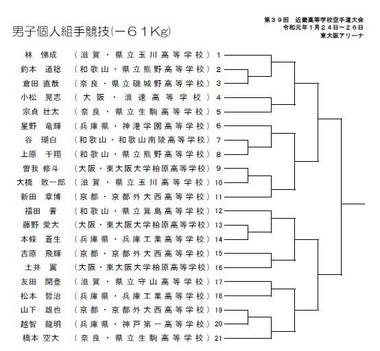 速報 第39回近畿高等学校空手道大会 トーナメント_e0238098_16311199.jpg