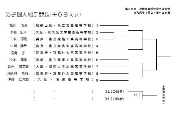 速報 第39回近畿高等学校空手道大会 トーナメント_e0238098_16312862.jpg