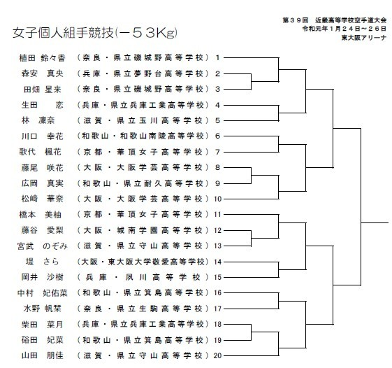 速報 第39回近畿高等学校空手道大会 トーナメント_e0238098_16313593.jpg