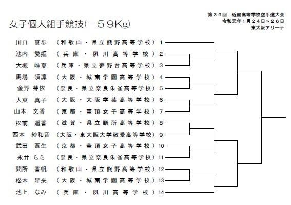 速報 第39回近畿高等学校空手道大会 トーナメント_e0238098_16314500.jpg