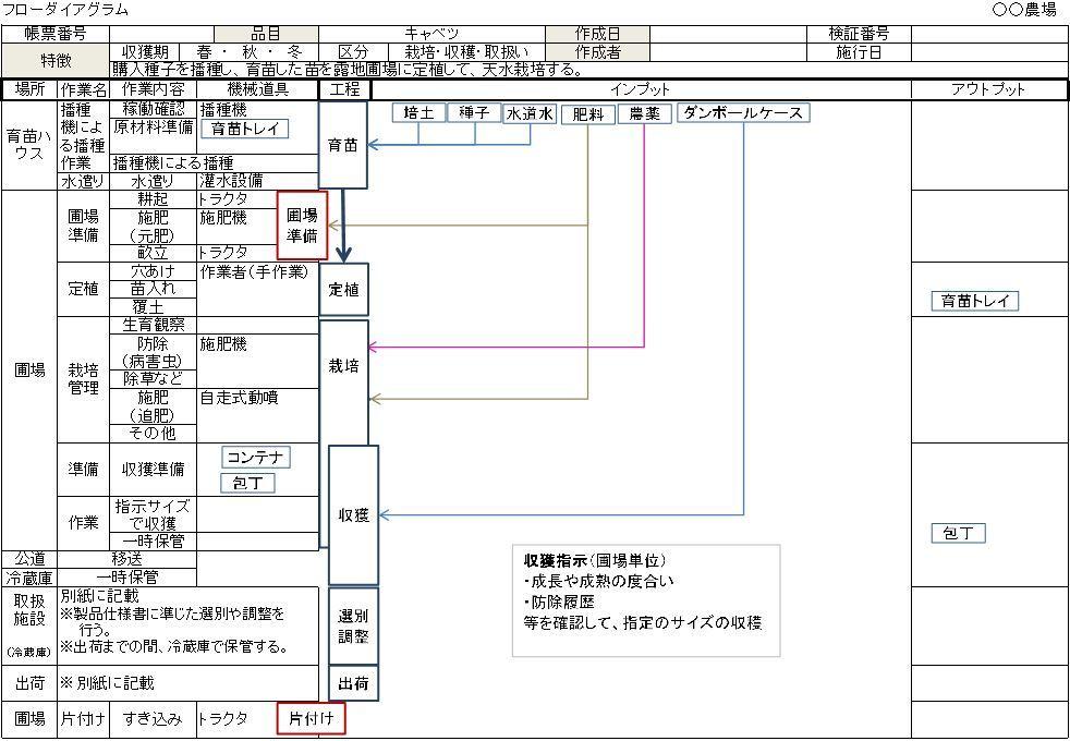 ①a 5.4 生産工程の明確化_b0391989_10235738.jpg