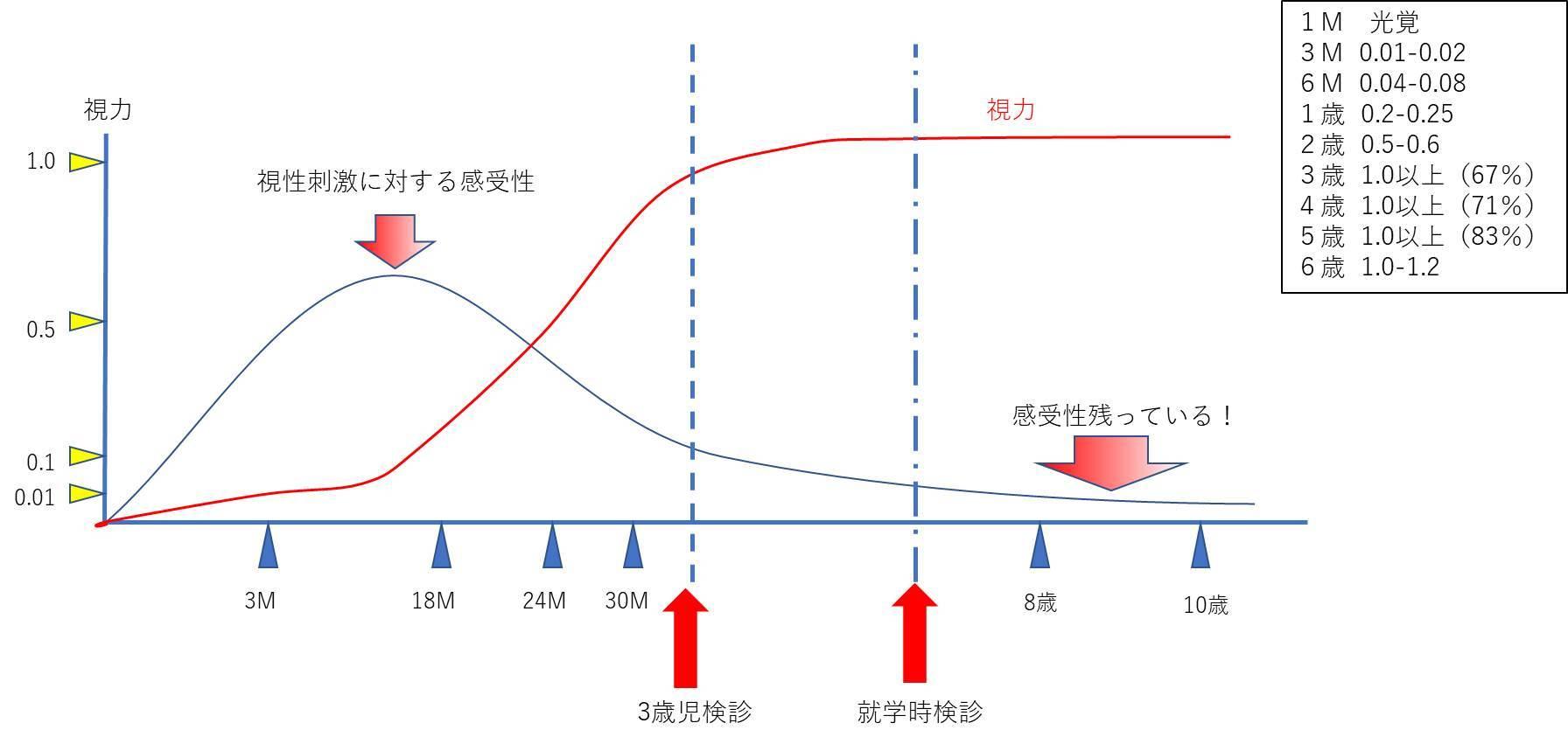 関西医大眼科同窓会 秋の勉強会2019 その2 (1186)_f0088231_15575555.jpg