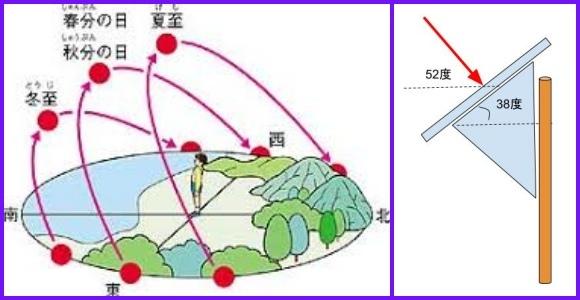電柵用ソーラーパネル設置_c0063348_14555155.jpg