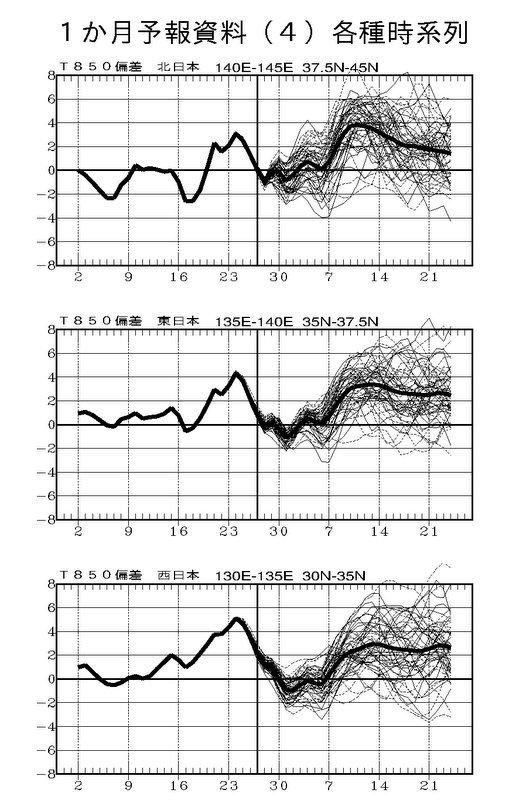 早期天候情報(2019年12月2日発表)_e0037849_07250000.jpg
