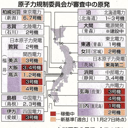 再稼働同意 さらに高い壁 女川2号「適合」 核心 /  東京新聞 _b0242956_08413079.jpg