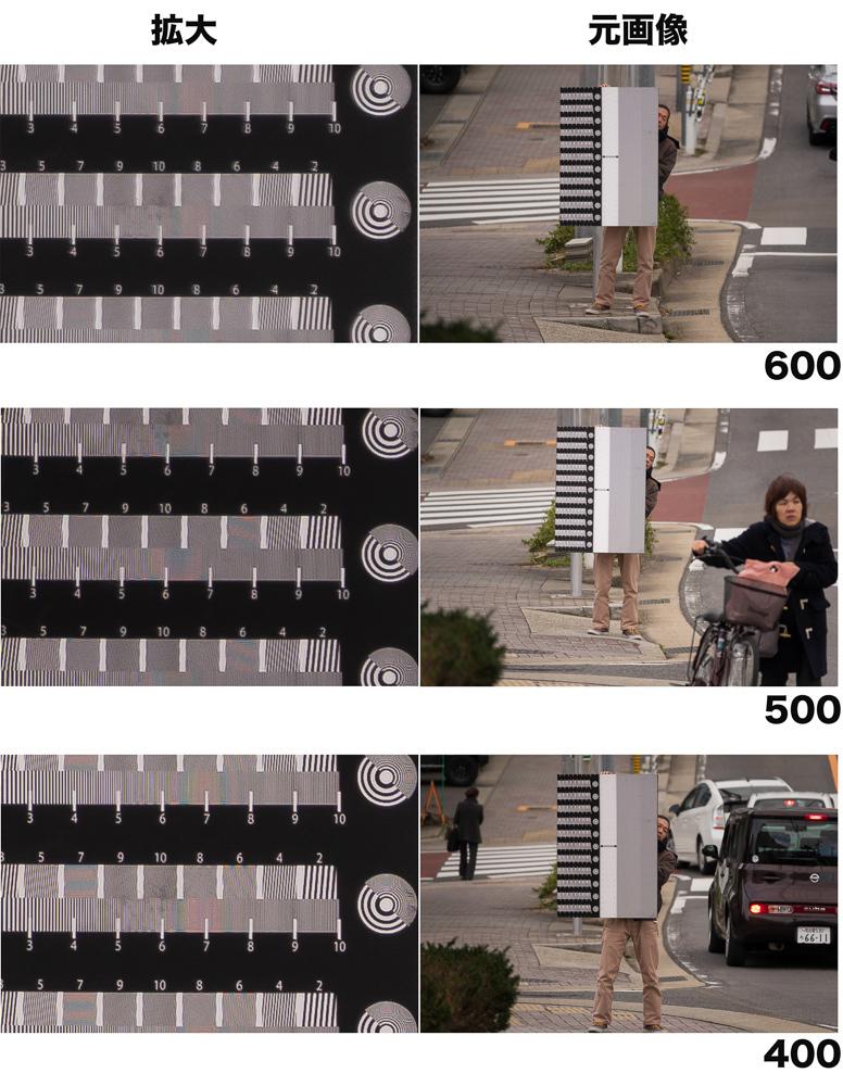 SONY RX10m3 レビュー レンズテスト 体感と実際_a0120304_16443128.jpg