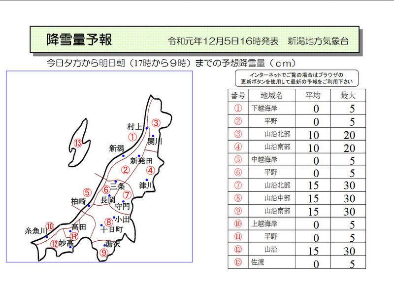 新潟県降雪量予報(2019年12月5日AM/PM) 夕方更新しました_e0037849_21241353.jpg