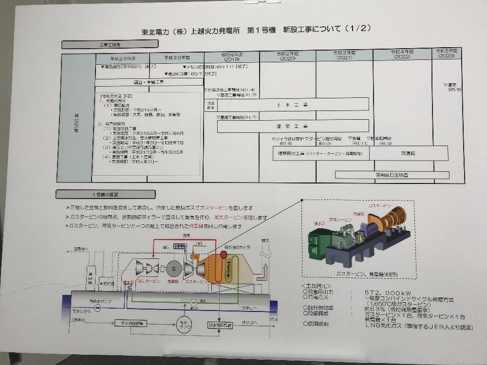 東北電力上越火力発電所!_e0065084_1626766.jpg