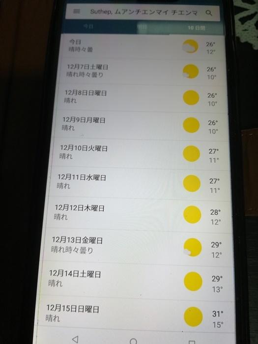 風が強くて寒い一日_a0199979_21043377.jpg