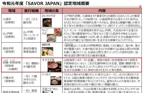 【 因幡但馬・麒麟のまち観光局 SAVOR JAPAN認定 】_f0112434_13514878.jpg