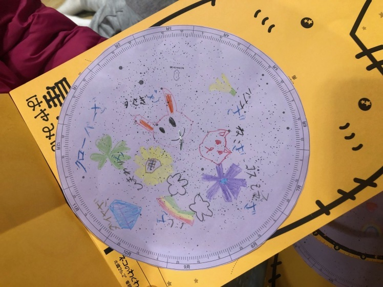 星空キャンプ〔1日目〕宇宙の不思議と天体について学ぶ3日間。初日はネコ型星座版作りに挑戦!_d0363878_00091613.jpg