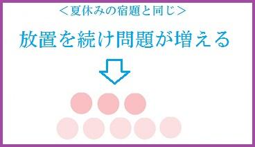 実相!大きな問題と直面する「構造」とその「対処法」を解説! #094_b0225081_1552157.jpg