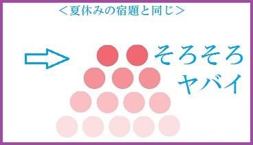 実相!大きな問題と直面する「構造」とその「対処法」を解説! #094_b0225081_1571068.jpg