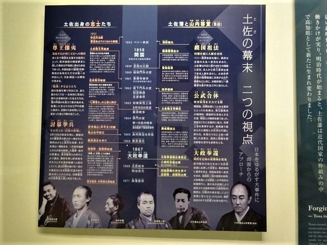 明治維新になぜ坂本龍馬が高知から中央へ、日本を動かす力はなぜ生まれたのか、高知が生んだ輩出した明治維新に活躍した若者たち_d0181492_23554185.jpg