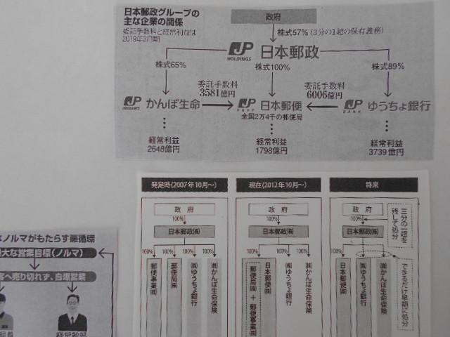 阿佐ヶ谷あたり ~地域の小さな勉強会に参加_b0050651_08535540.jpg