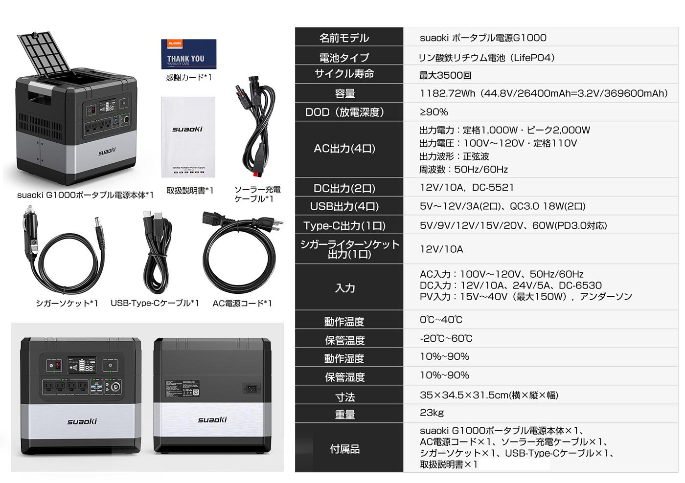 【 PR 】UPS搭載ポータブル電源「suaoki」G1000 をアウトドアで使ってみた_b0008655_11581883.jpg