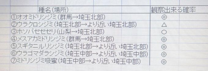 蝶ポイント近隣化    2019/12/10_d0251807_08134210.jpg