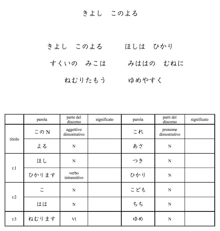 きよしこのよる歌い 地方色カタカナ練習、ペルージャで日本語授業_f0234936_737044.png