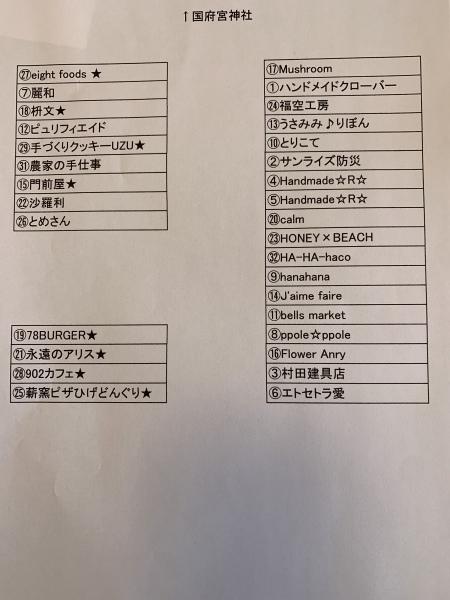 12月14日ナイトマルシェ出店者様へ_f0323180_10424220.jpeg