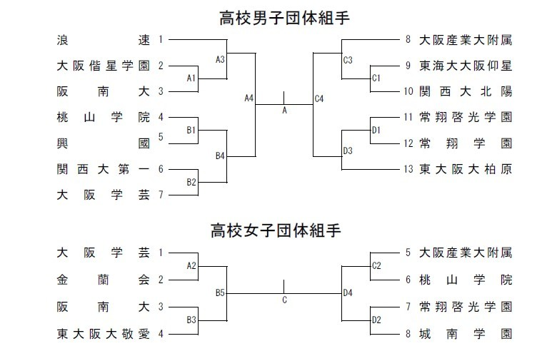 R1大阪府私学総体 トーナメント_e0238098_12575852.jpg