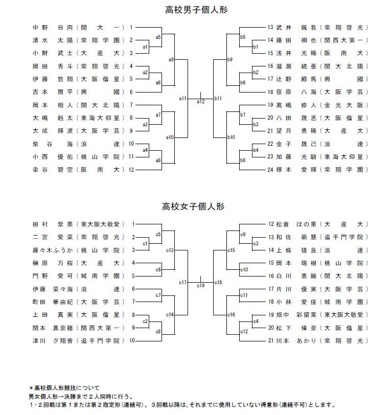 R1大阪府私学総体 トーナメント_e0238098_12581386.jpg