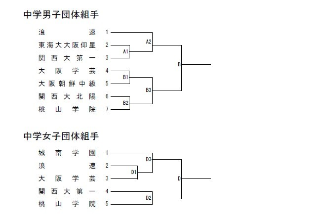 R1大阪府私学総体 トーナメント_e0238098_12582955.jpg