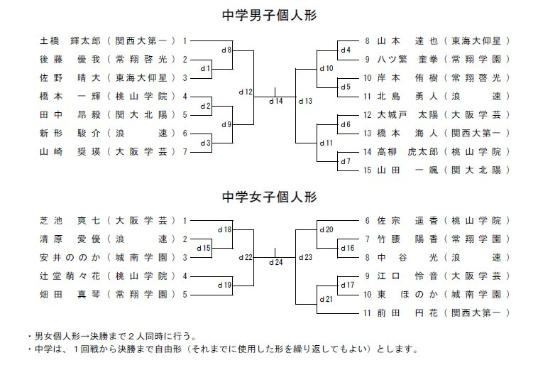 R1大阪府私学総体 トーナメント_e0238098_12584955.jpg