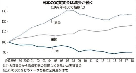 「物価の安い外国」は大逆転_e0041047_06053073.jpg