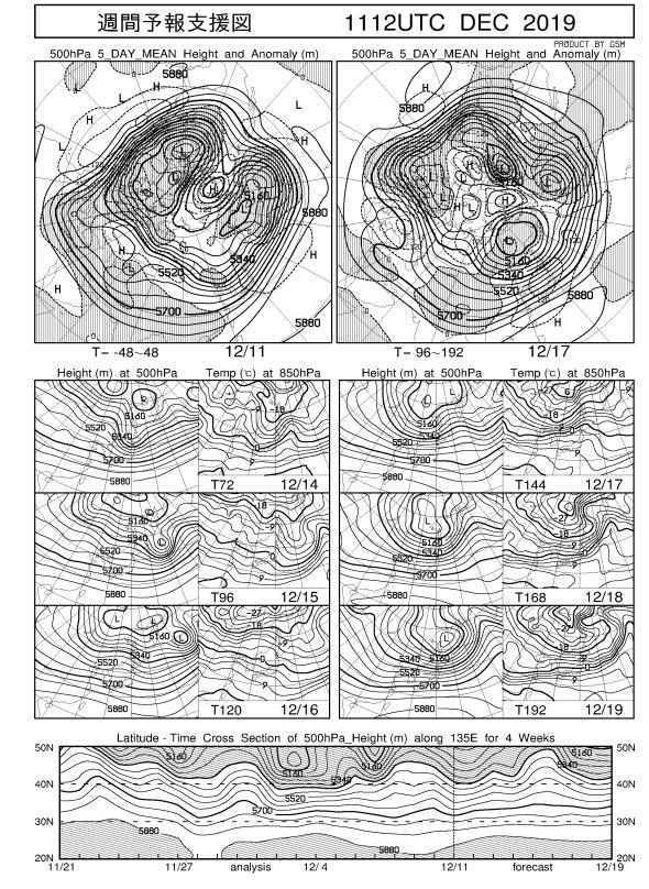 週間予報支援図+気象庁 1ヶ月予報(2019年12月12日発表)_e0037849_18072930.png