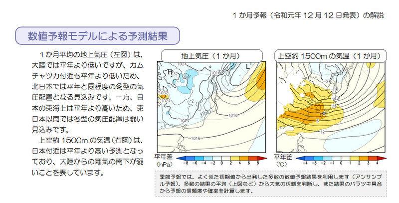 週間予報支援図+気象庁 1ヶ月予報(2019年12月12日発表)_e0037849_18241892.jpg