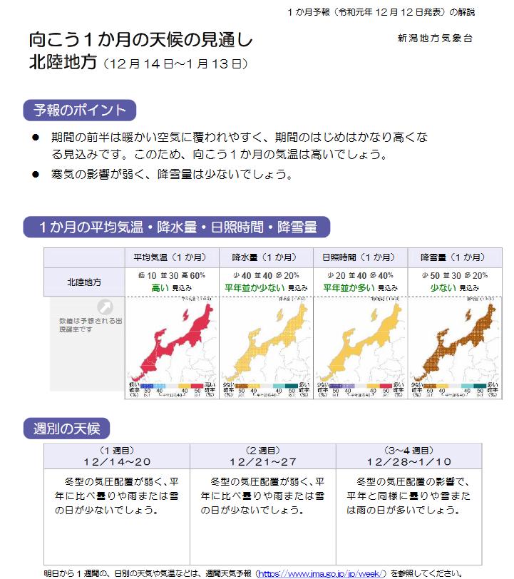 週間予報支援図+気象庁 1ヶ月予報(2019年12月12日発表)_e0037849_18261088.png